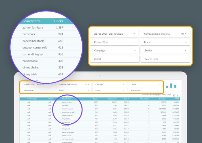 Bidnamic data transparency dashboard sample