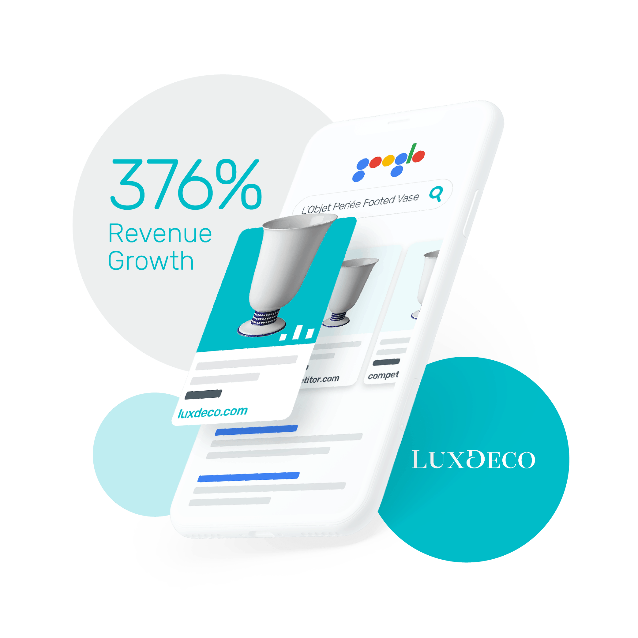 Outperform Smart Shopping, scale your account