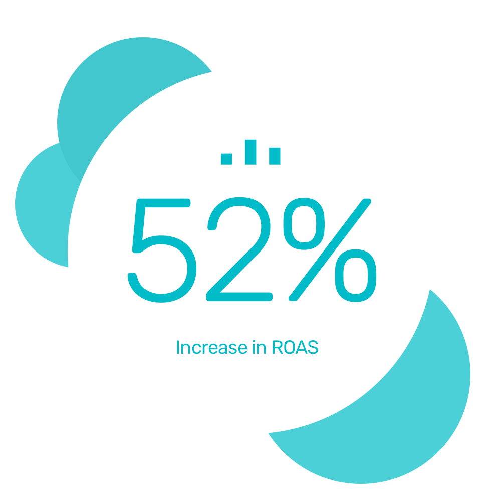 Kally Sleep increase ROAS by 52% using Bidnamic's technology